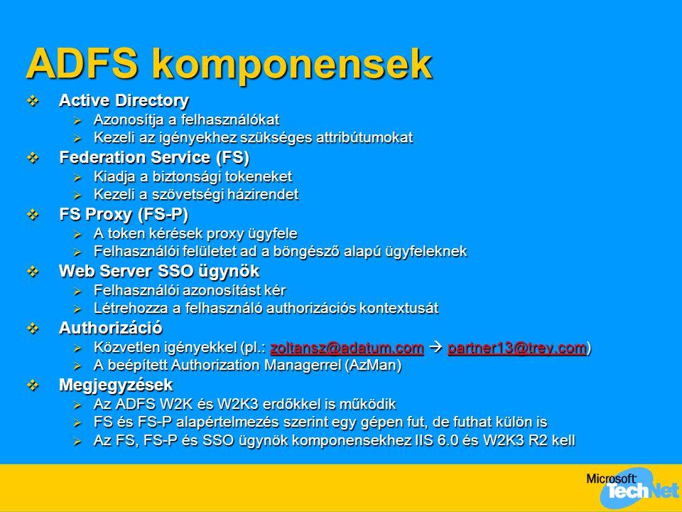 ADFS komponensek Active Directory Federation Service (FS)