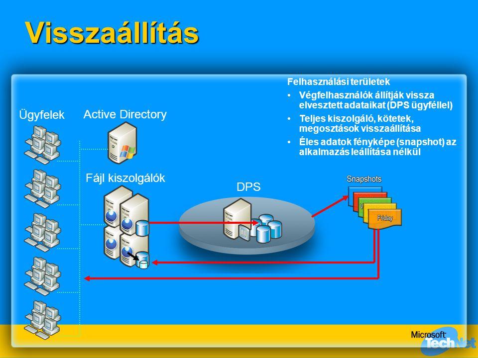 Visszaállítás Ügyfelek Active Directory Fájl kiszolgálók DPS