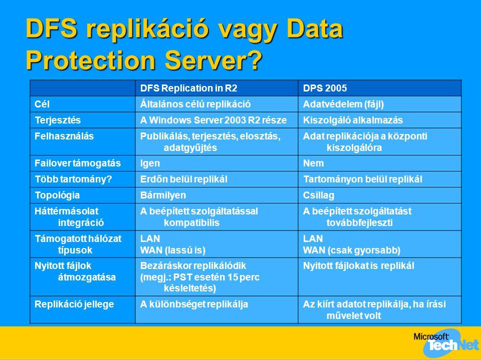 DFS replikáció vagy Data Protection Server
