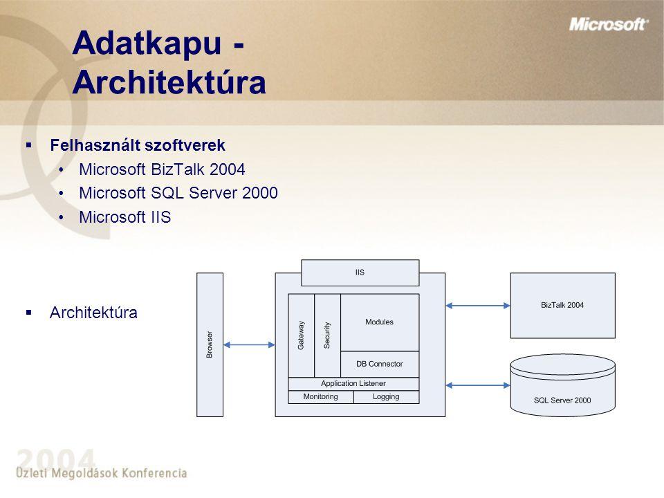 Adatkapu - Architektúra