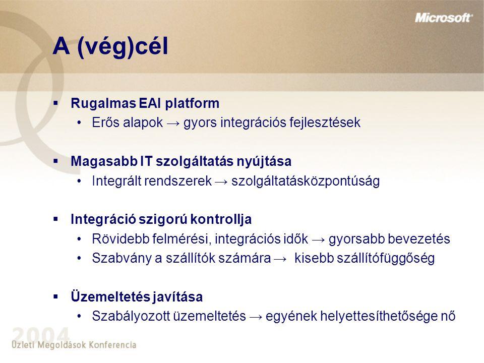 A (vég)cél Rugalmas EAI platform