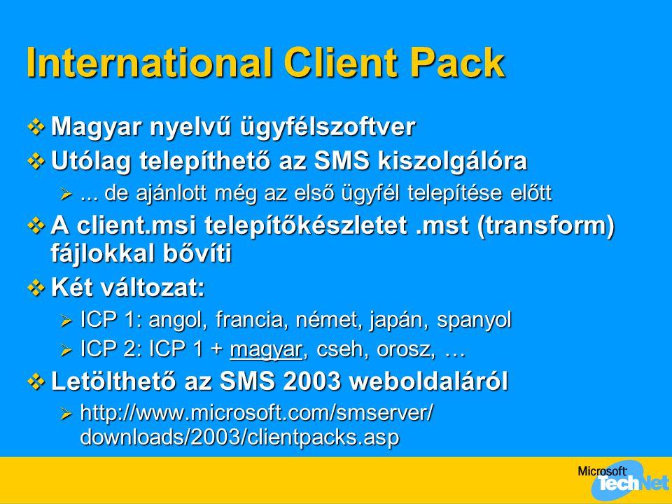 International Client Pack