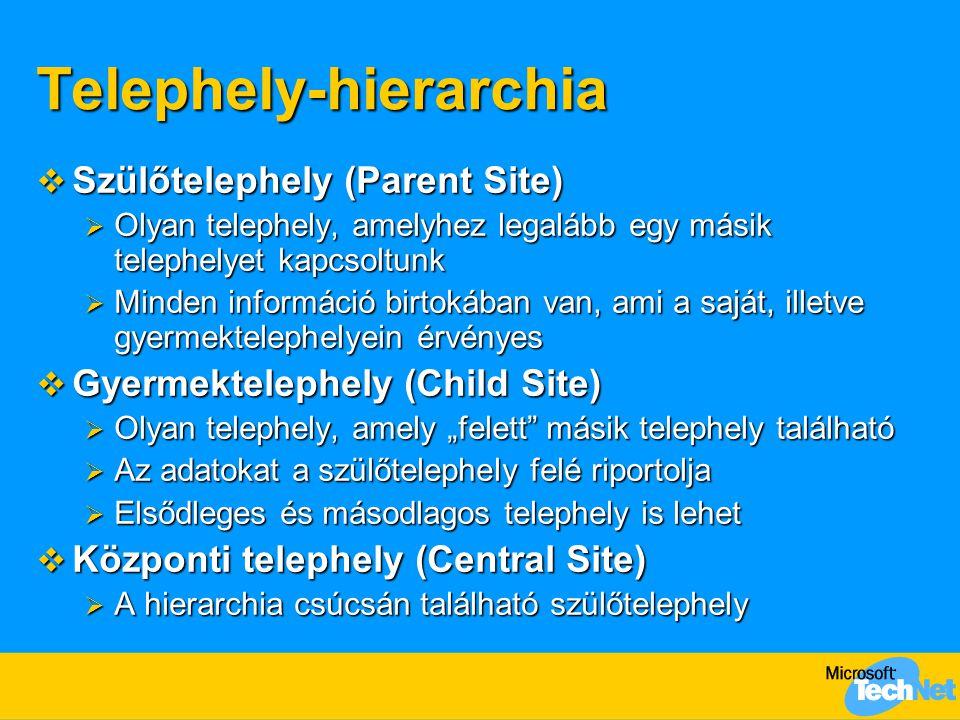 Telephely-hierarchia