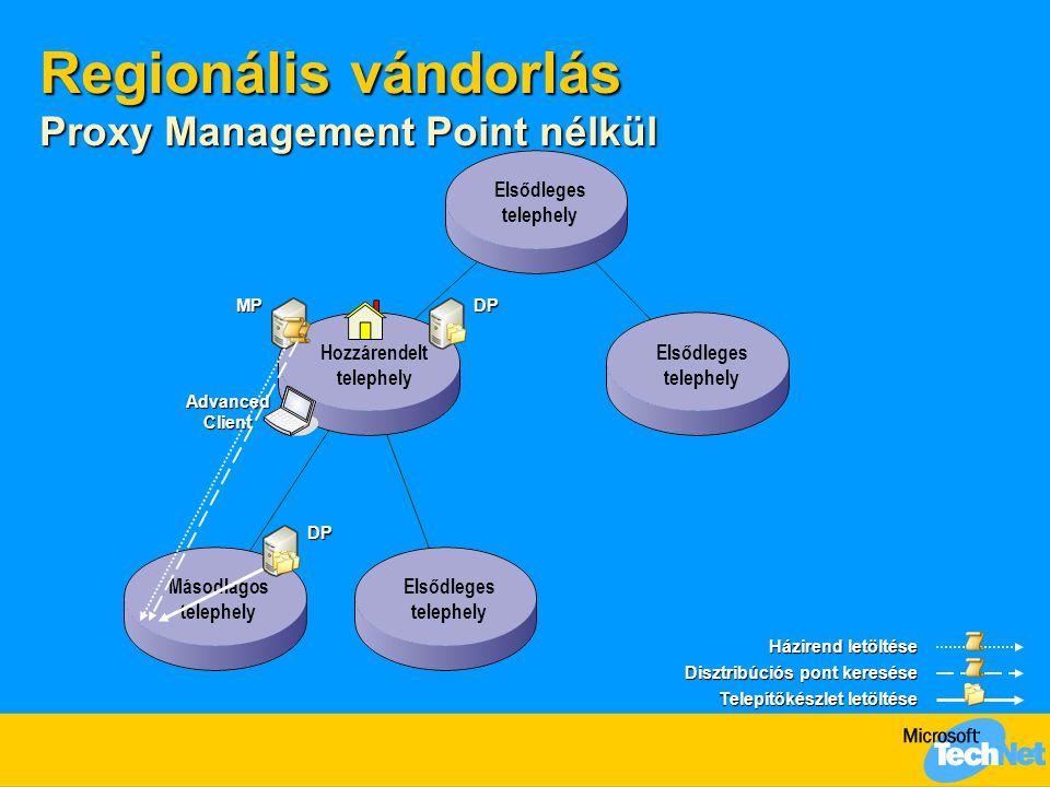 Regionális vándorlás Proxy Management Point nélkül