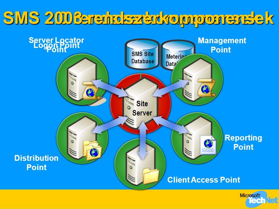 SMS 2.0 rendszerkomponensek