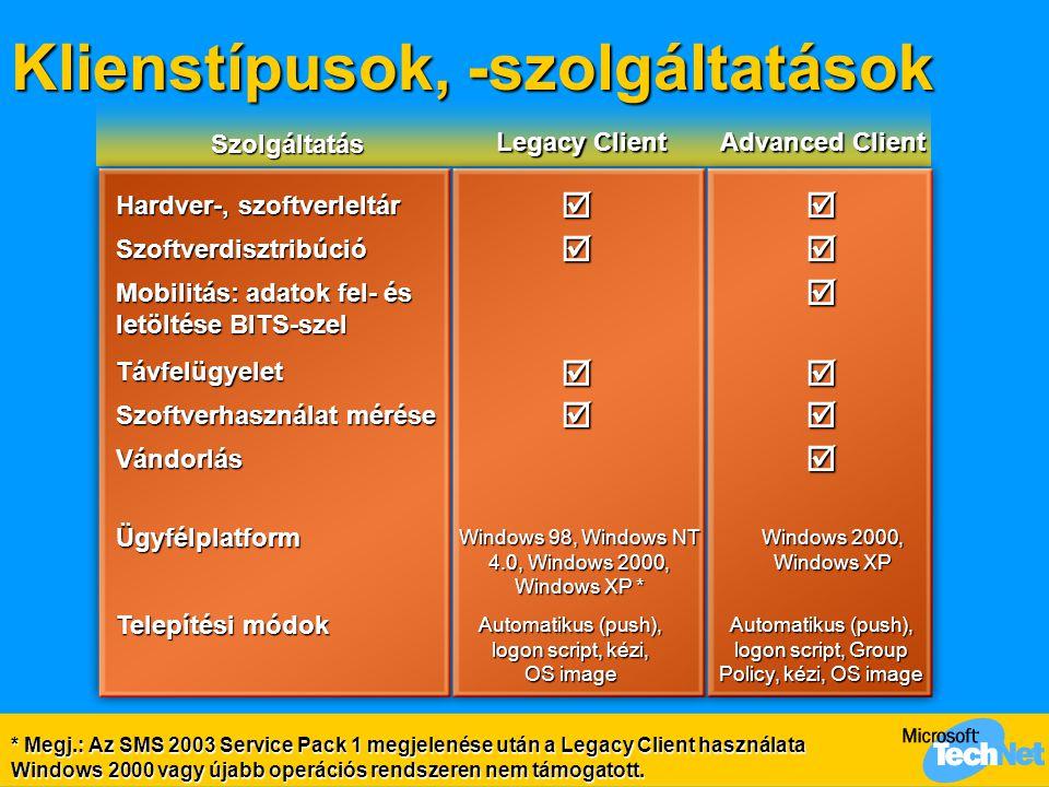 Klienstípusok, -szolgáltatások