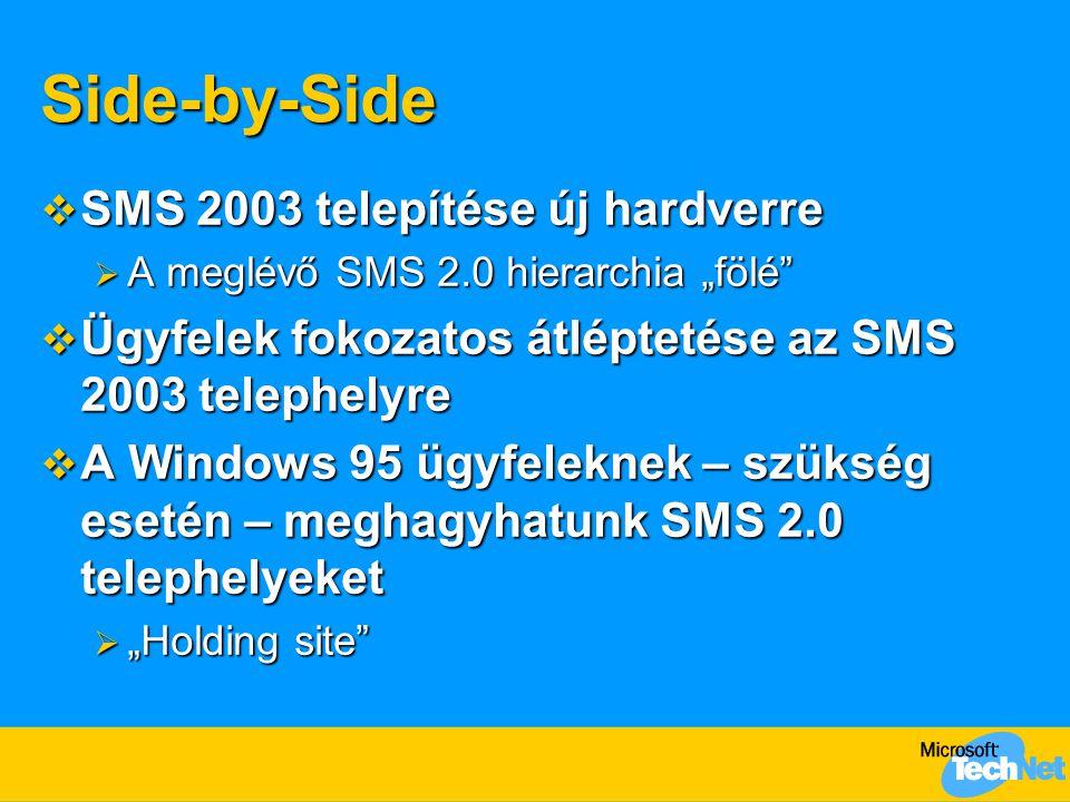 Side-by-Side SMS 2003 telepítése új hardverre