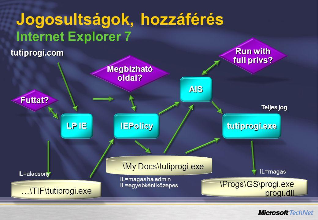 Jogosultságok, hozzáférés Internet Explorer 7