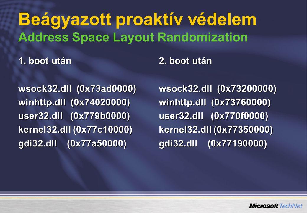 Beágyazott proaktív védelem Address Space Layout Randomization