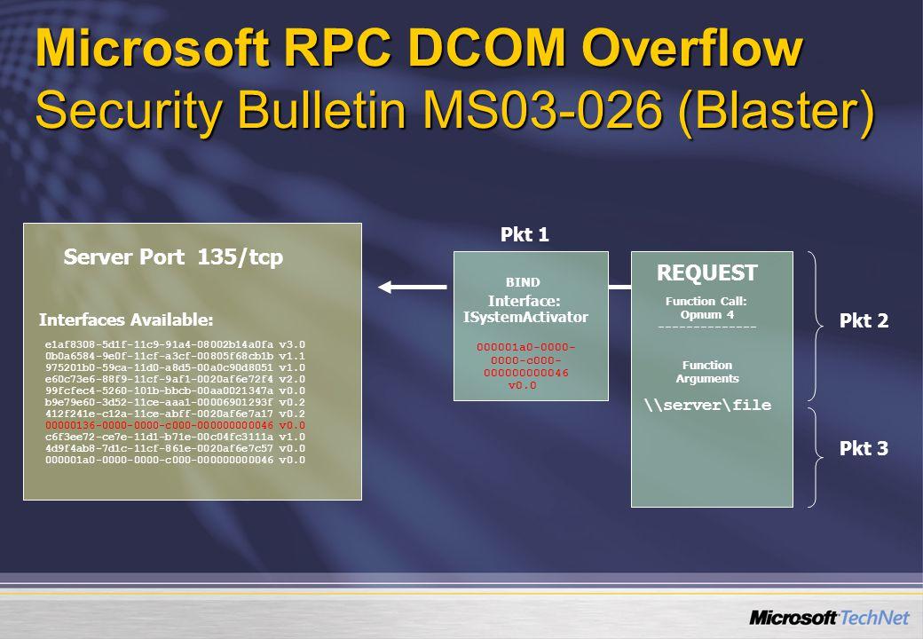 Microsoft RPC DCOM Overflow Security Bulletin MS03-026 (Blaster)