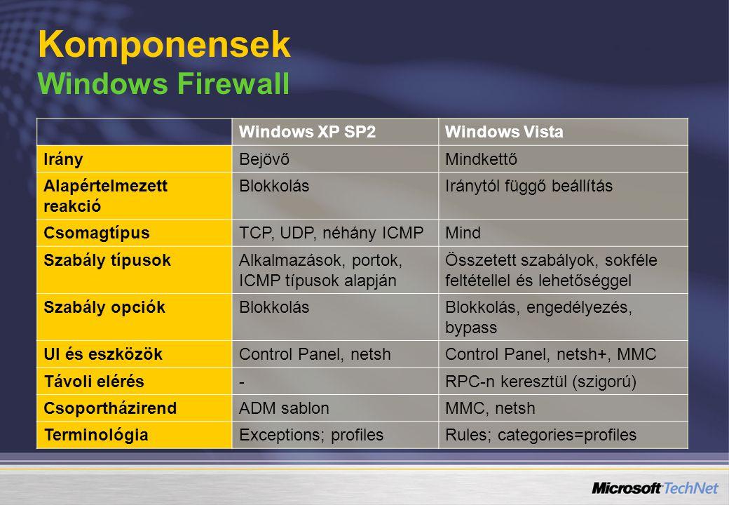 Komponensek Windows Firewall