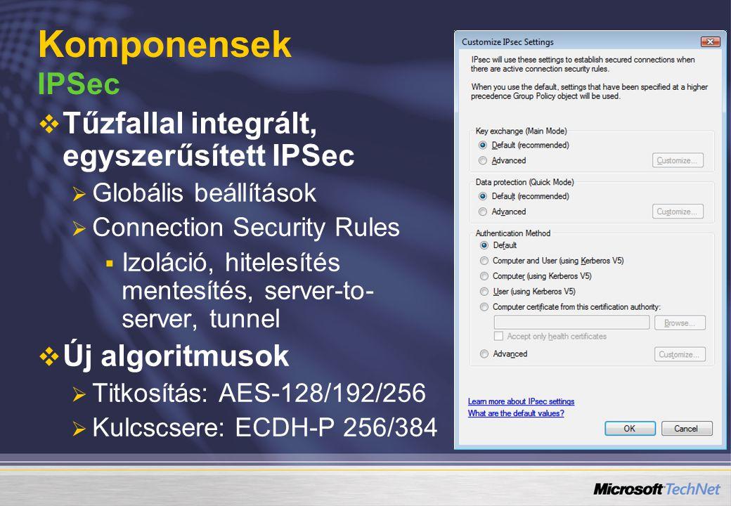 Komponensek IPSec Tűzfallal integrált, egyszerűsített IPSec