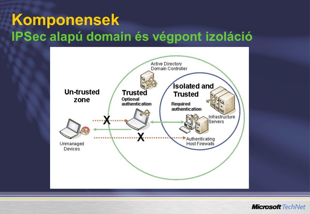 Komponensek IPSec alapú domain és végpont izoláció