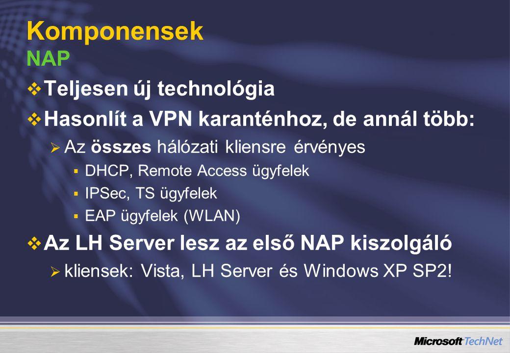 Komponensek NAP Teljesen új technológia