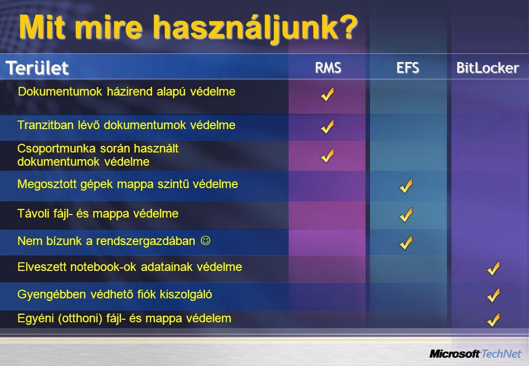 Mit mire használjunk Terület RMS EFS BitLocker