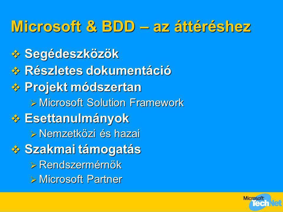Microsoft & BDD – az áttéréshez