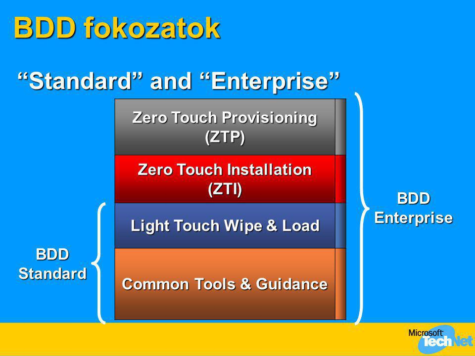 BDD fokozatok Standard and Enterprise