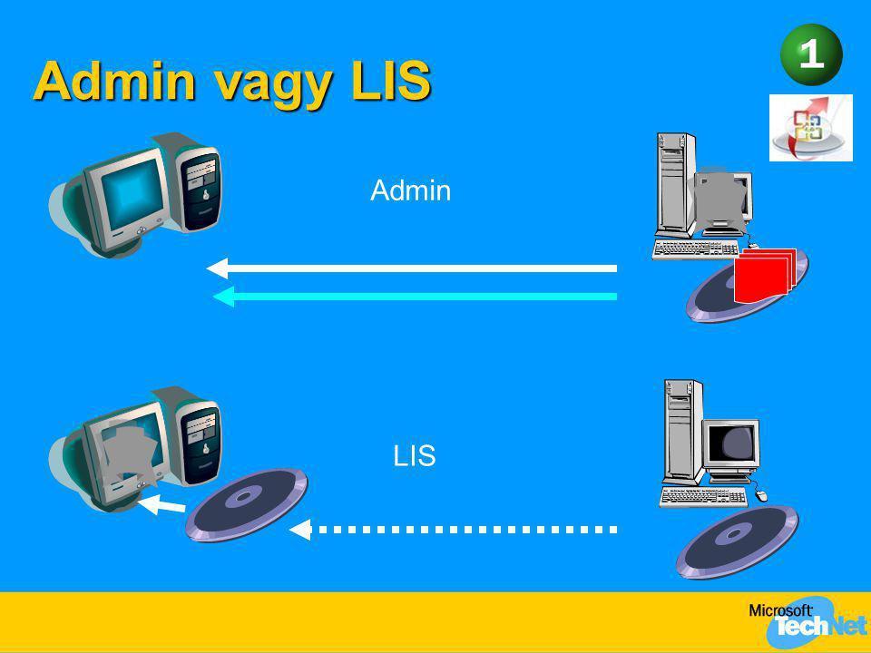Admin vagy LIS Admin LIS Admin Install Pros Cons
