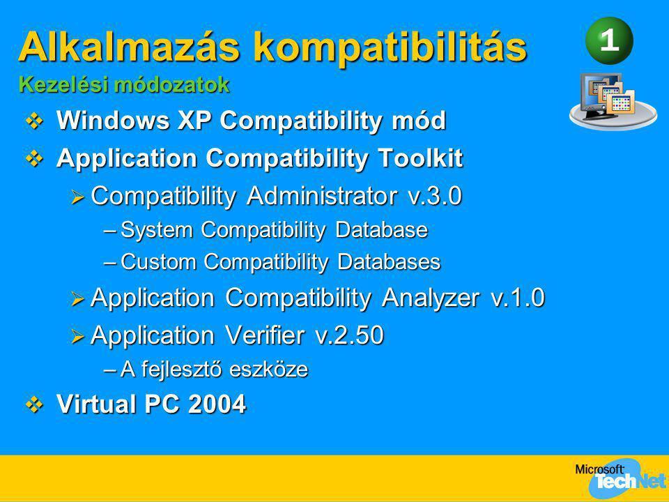 Alkalmazás kompatibilitás Kezelési módozatok