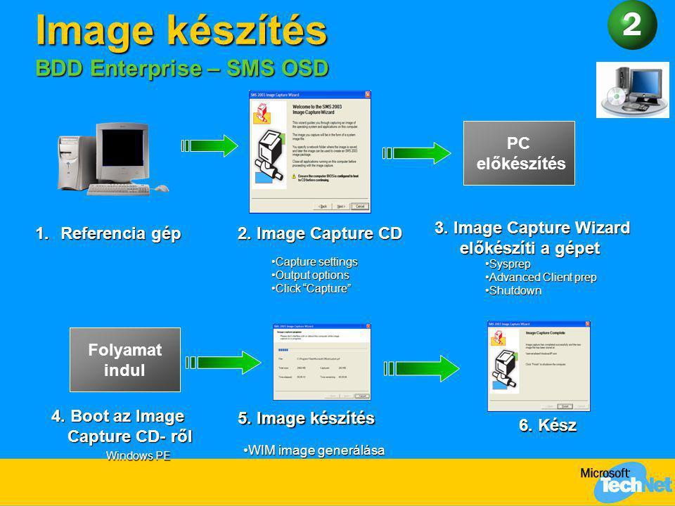 Image készítés BDD Enterprise – SMS OSD