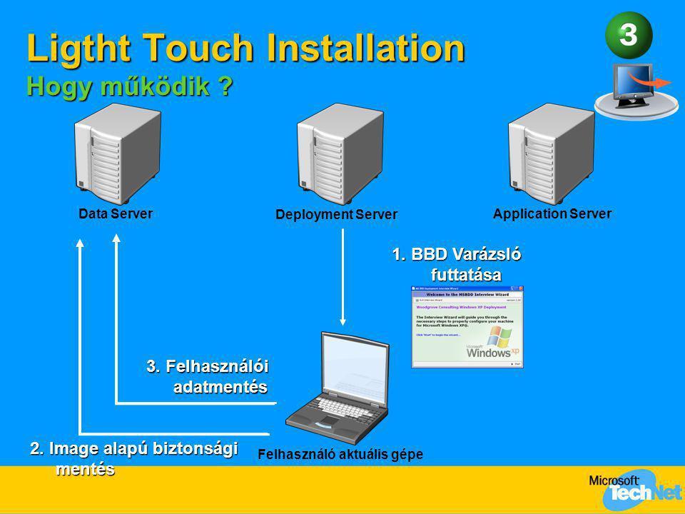 Ligtht Touch Installation Hogy működik