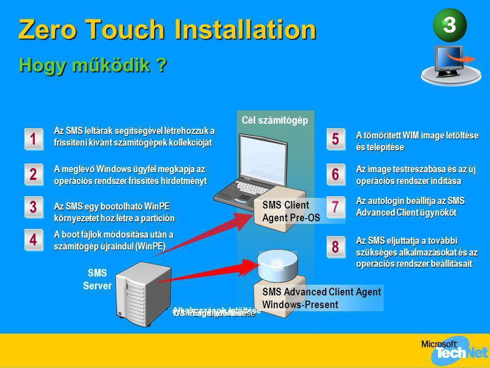 Zero Touch Installation Hogy működik