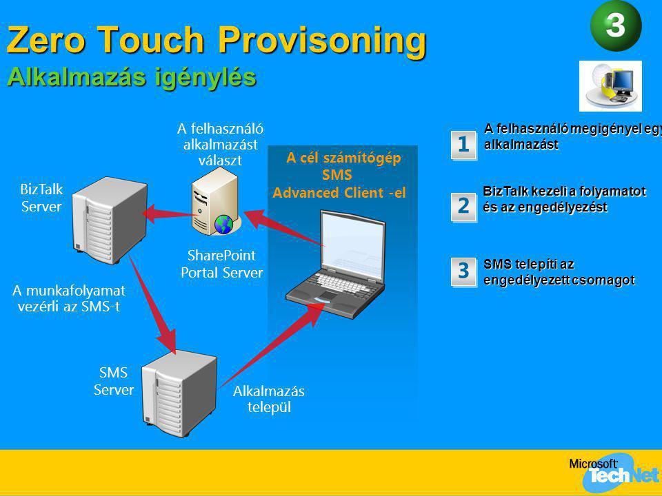 Zero Touch Provisoning Alkalmazás igénylés