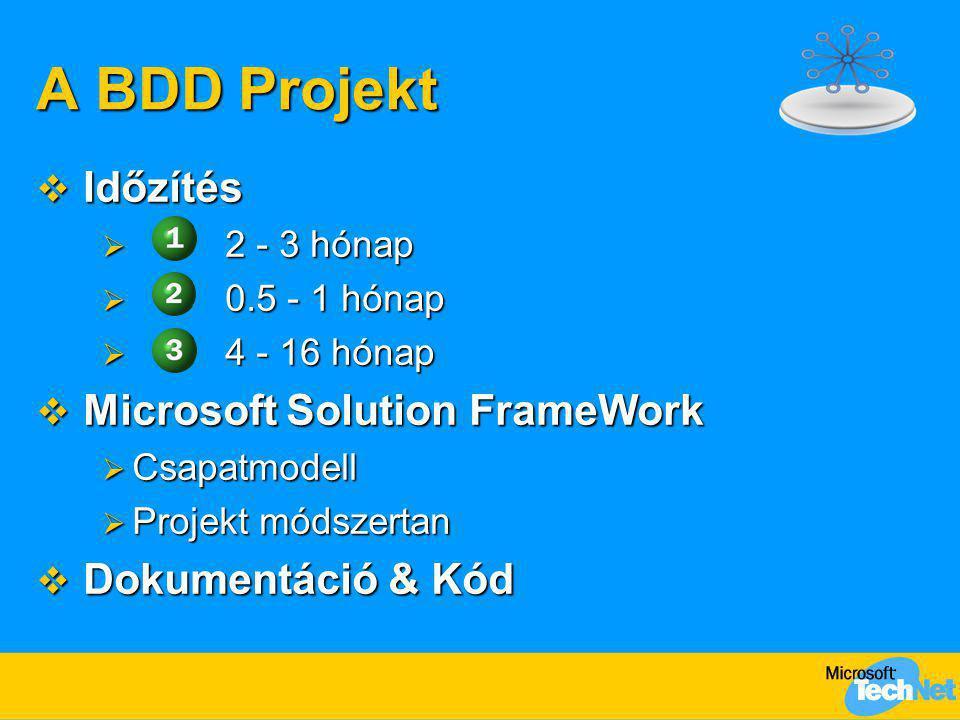 A BDD Projekt Időzítés Microsoft Solution FrameWork Dokumentáció & Kód