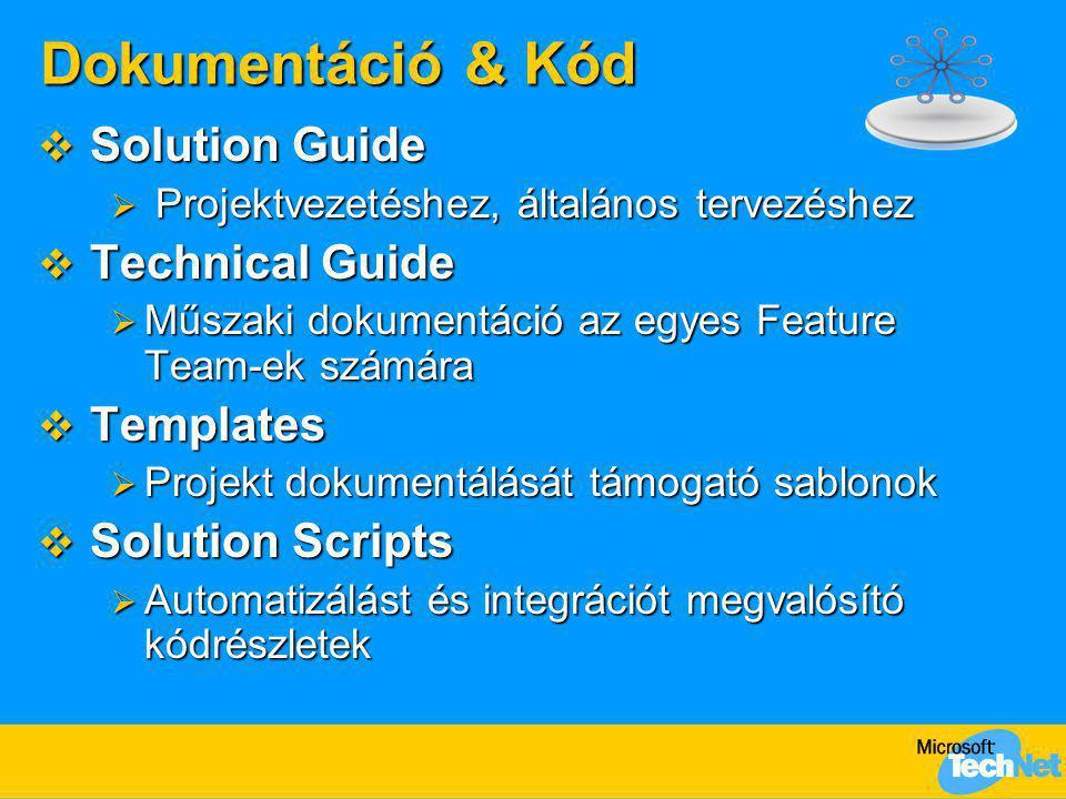 Dokumentáció & Kód Solution Guide Technical Guide Templates