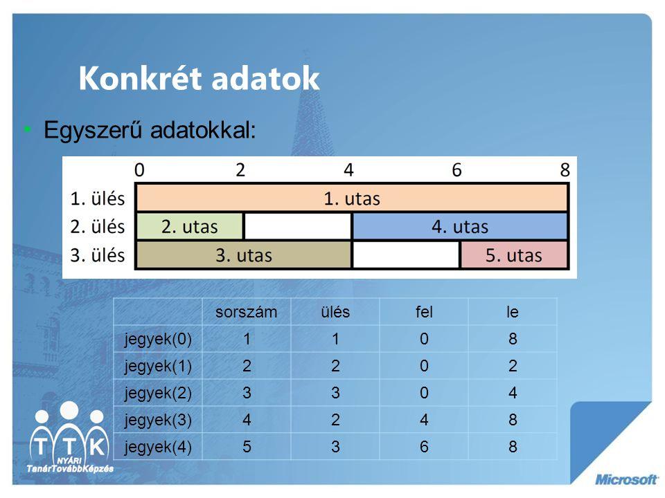Konkrét adatok Egyszerű adatokkal: sorszám ülés fel le jegyek(0) 1 8