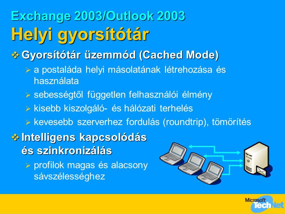 Exchange 2003/Outlook 2003 Helyi gyorsítótár