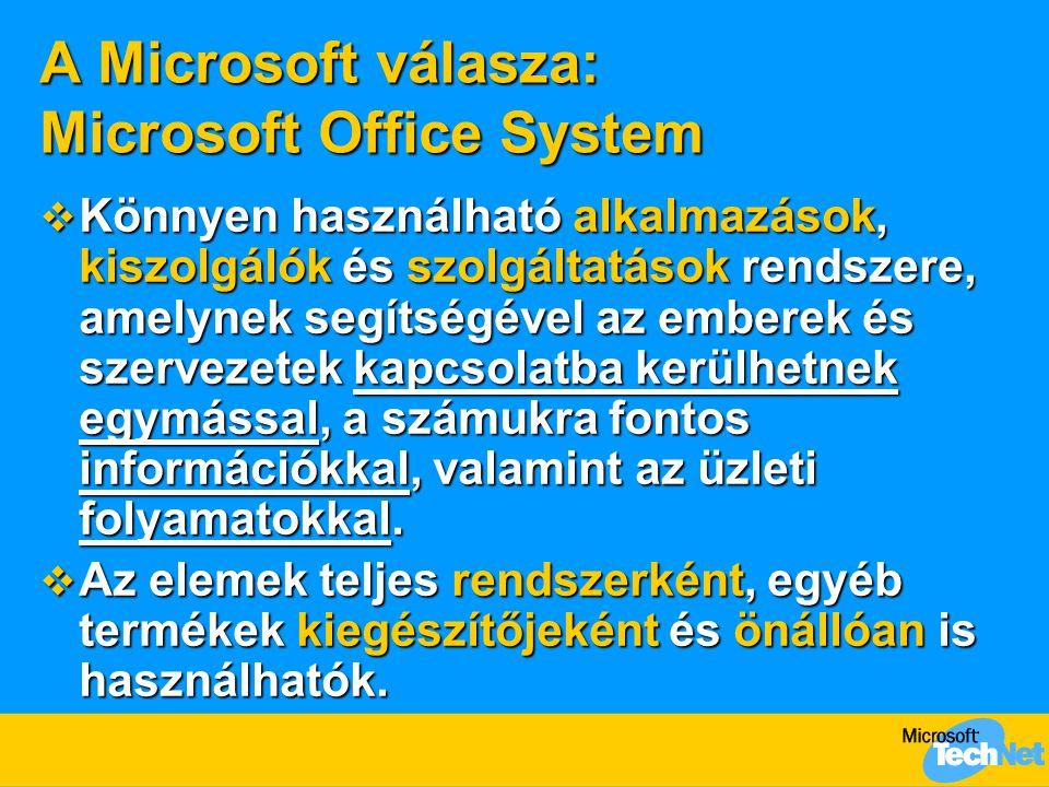 A Microsoft válasza: Microsoft Office System