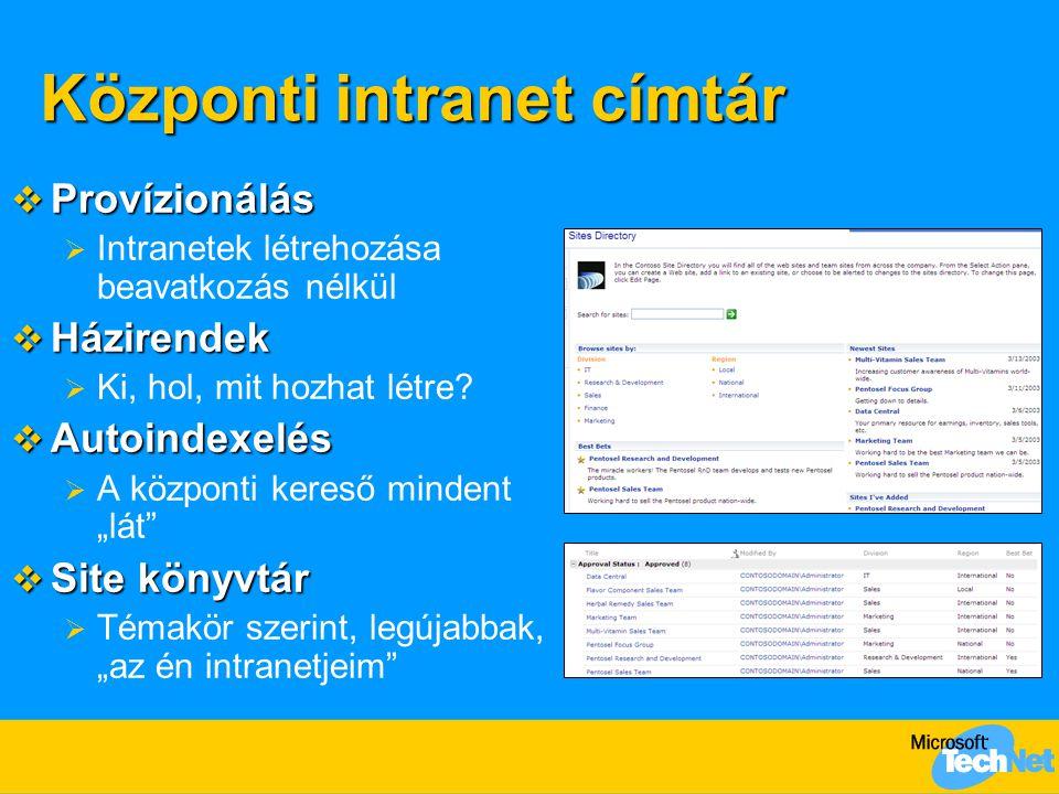 Központi intranet címtár