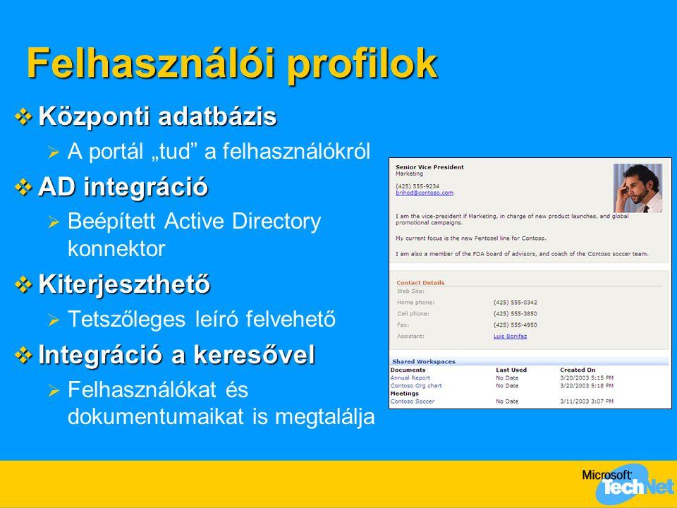 Felhasználói profilok