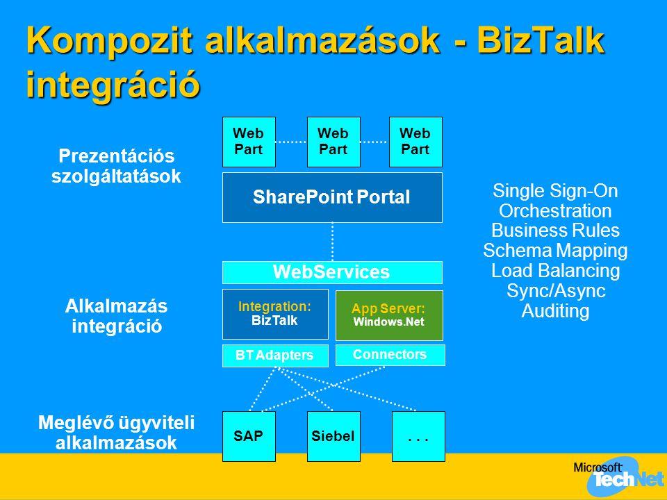 Kompozit alkalmazások - BizTalk integráció