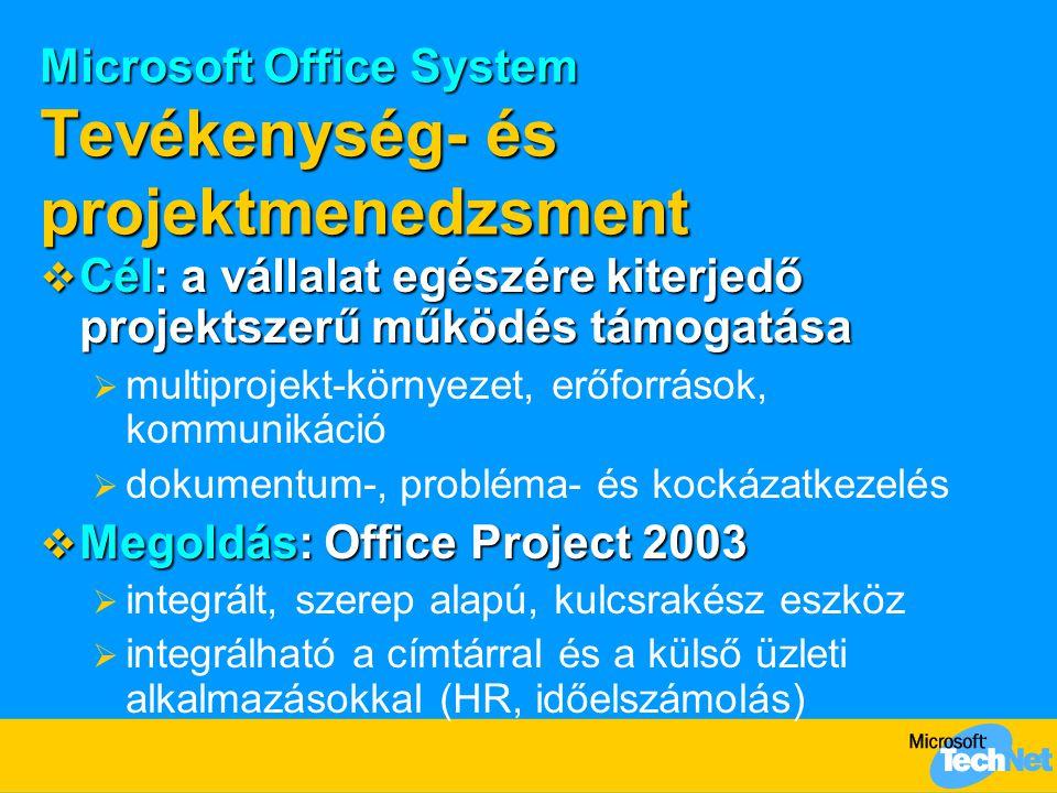 Microsoft Office System Tevékenység- és projektmenedzsment