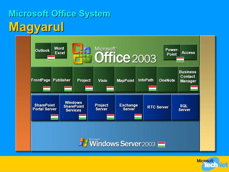 Microsoft Office System Magyarul
