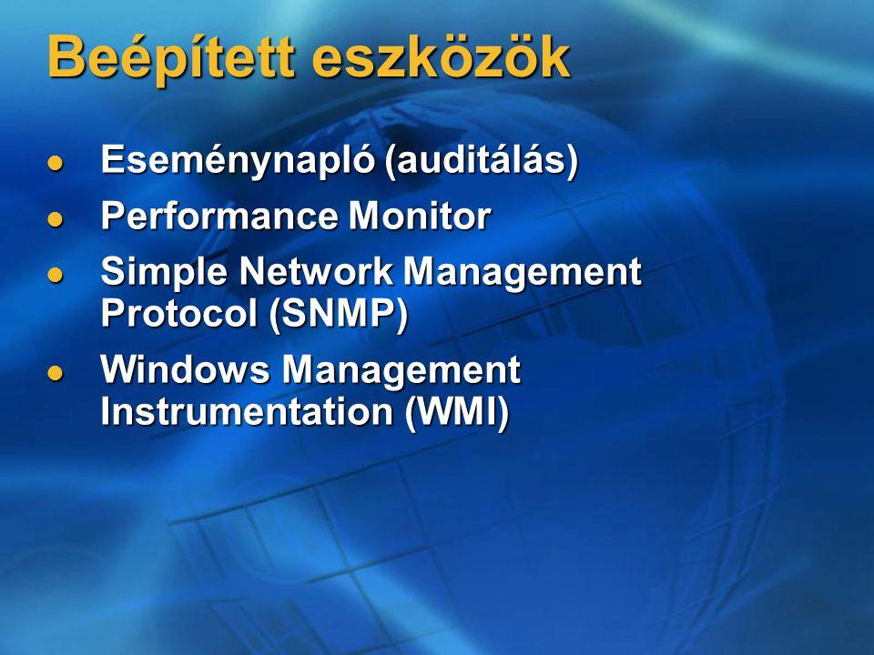 Beépített eszközök Eseménynapló (auditálás) Performance Monitor