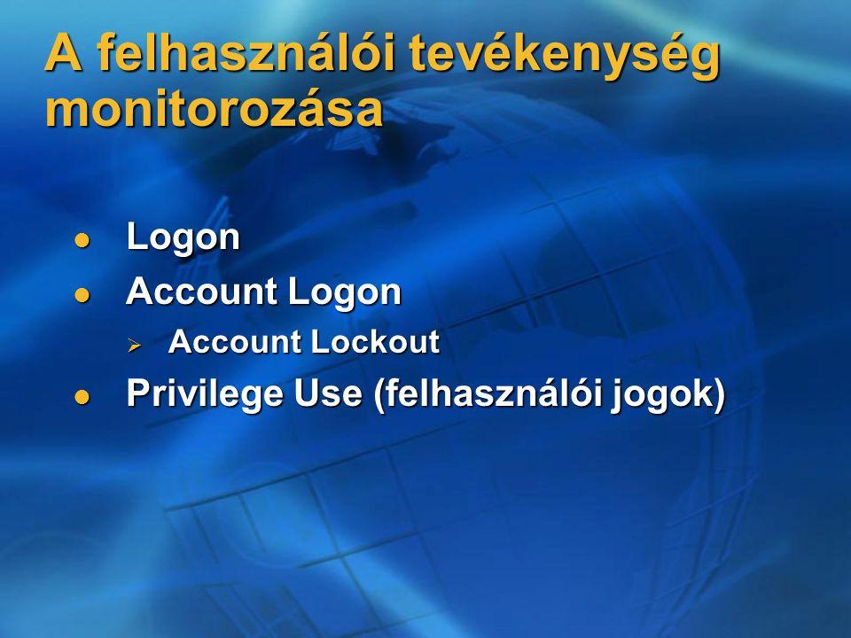 A felhasználói tevékenység monitorozása