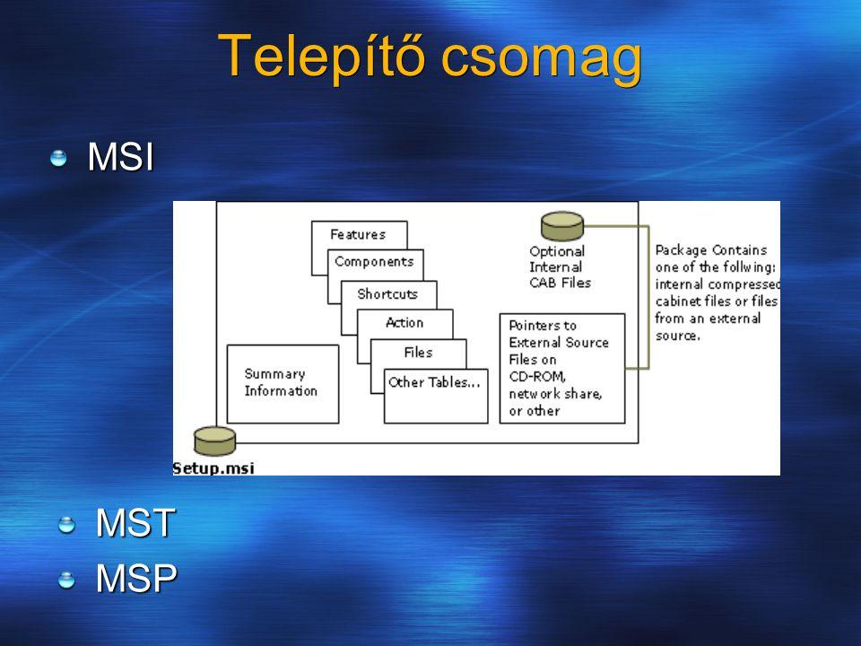 Telepítő csomag MSI MST MSP
