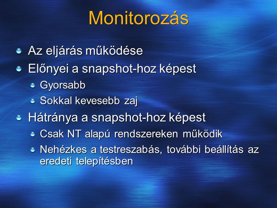Monitorozás Az eljárás működése Előnyei a snapshot-hoz képest