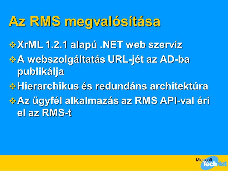 Az RMS megvalósítása XrML 1.2.1 alapú .NET web szerviz