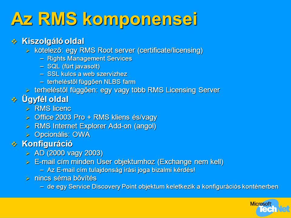 Az RMS komponensei Kiszolgáló oldal Ügyfél oldal Konfiguráció