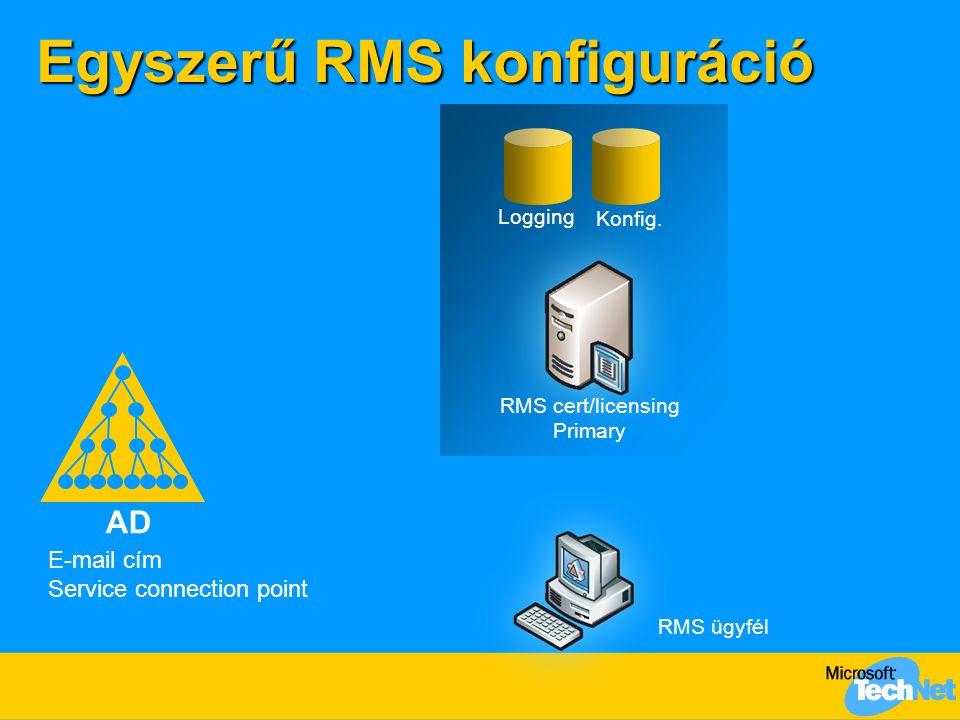 Egyszerű RMS konfiguráció