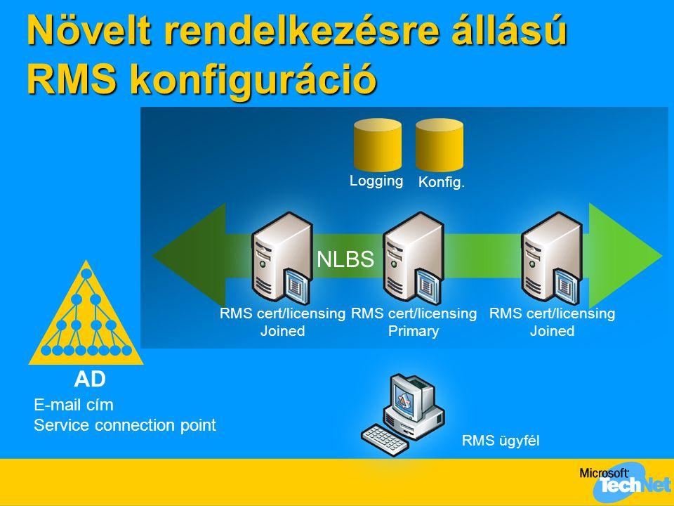 Növelt rendelkezésre állású RMS konfiguráció