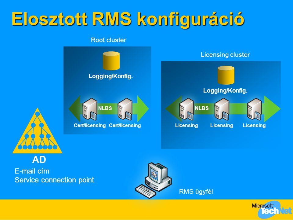 Elosztott RMS konfiguráció