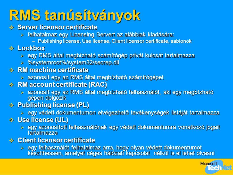 RMS tanúsítványok Server licensor certificate Lockbox