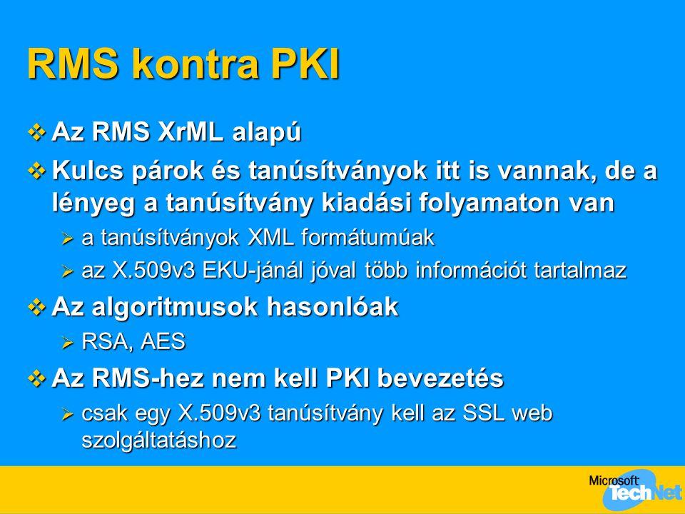 RMS kontra PKI Az RMS XrML alapú