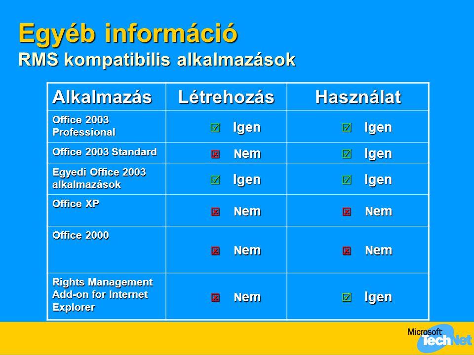 Egyéb információ RMS kompatibilis alkalmazások