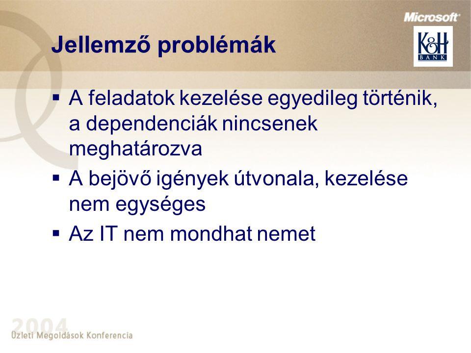 Jellemző problémák A feladatok kezelése egyedileg történik, a dependenciák nincsenek meghatározva. A bejövő igények útvonala, kezelése nem egységes.